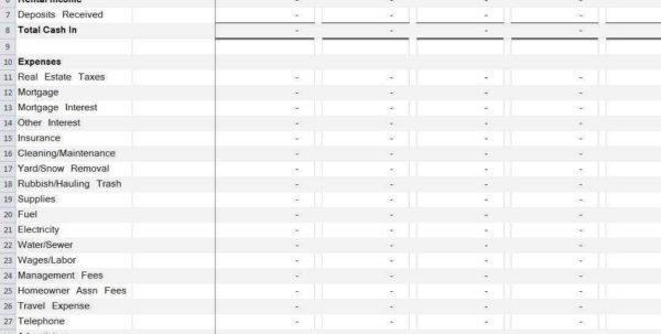 Property Spreadsheet Throughout Rental Property Accounting Spreadsheet Excel And Excel Spreadsheet