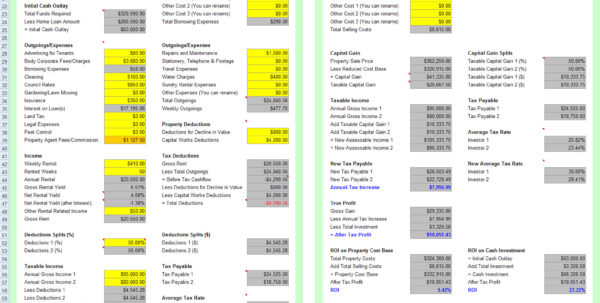 Property Spreadsheet Within Free Investment Property Calculator Excel Spreadsheet