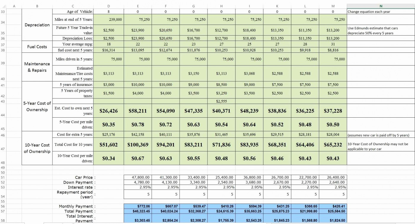 Proposal Comparison Spreadsheet Template Inside 005 Template Ideas Maxresdefault Price Comparison ~ Ulyssesroom