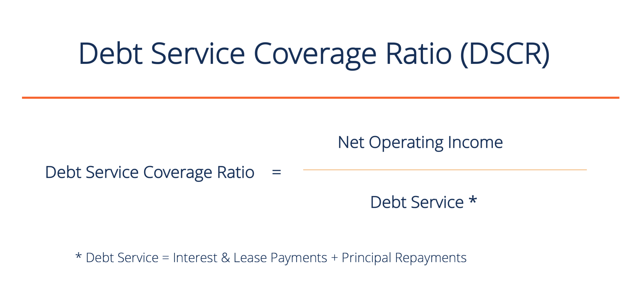 Provision Long Service Leave Calculation Spreadsheet In Calculate The Debt Service Coverage Ratio  Examples With Solutions