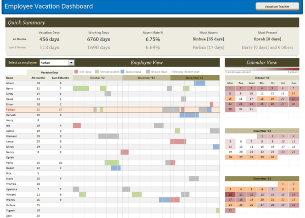 Pto Tracking Spreadsheet Excel Throughout 002 Employee Vacation Dashboard Full View Excel Pto Tracker Template