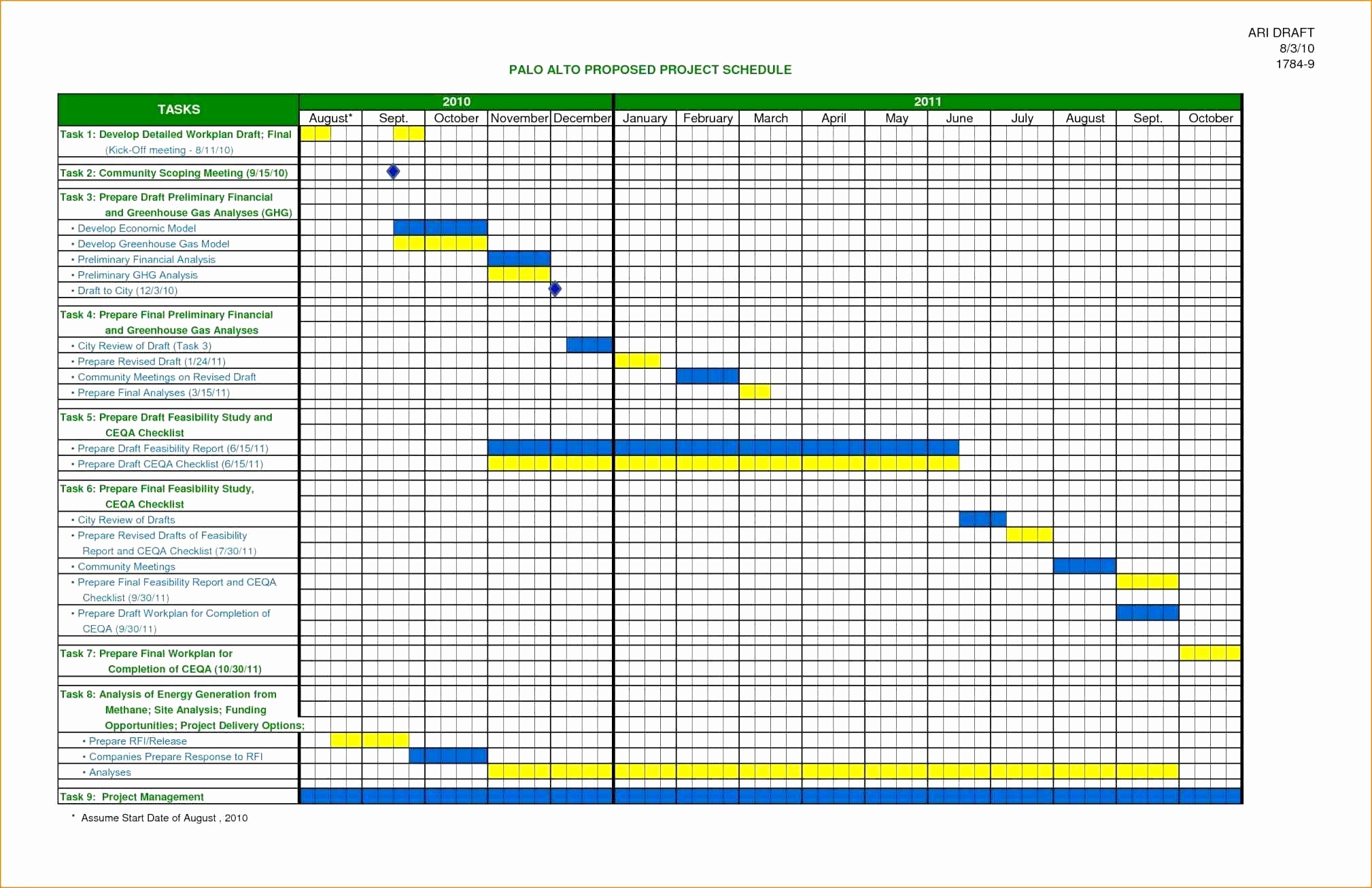 Pto Tracking Spreadsheet Excel With Excel Pto Tracker Template Elegant Vacation And Sick Time Tracking