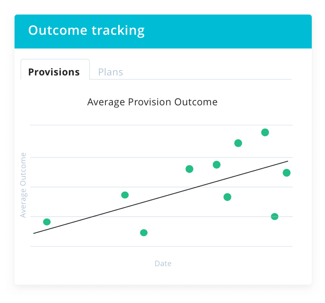 Pupil Premium Tracking Spreadsheet For For Sencos Who Need To Stay Organised, Track Provisions  Interventions