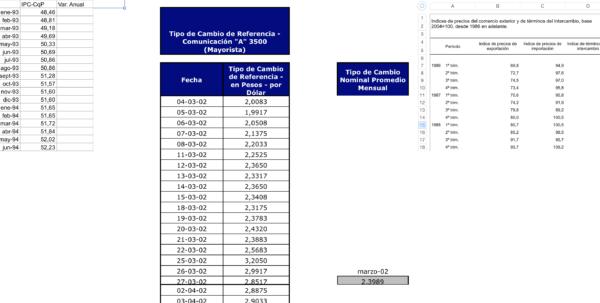 Python Excel Spreadsheet In Github  Abenassi/xlseries: Python Package To Scrape Time Series