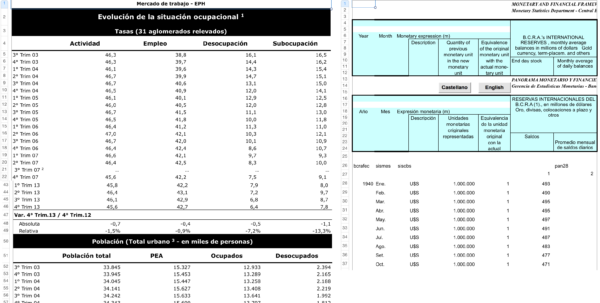 Python Excel Spreadsheet Throughout Github  Abenassi/xlseries: Python Package To Scrape Time Series