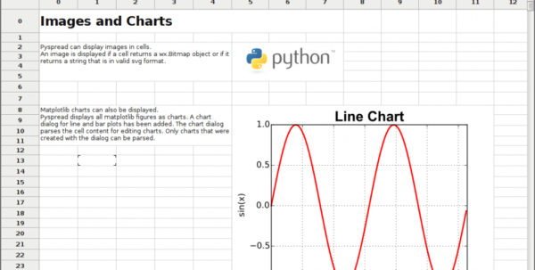 Python Excel Spreadsheet Throughout Python Spreadsheet  Aljererlotgd