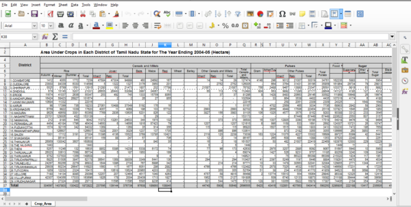 Python Read Excel Spreadsheet Inside How To Read .xls File With Multiple Header In R / Python For Data