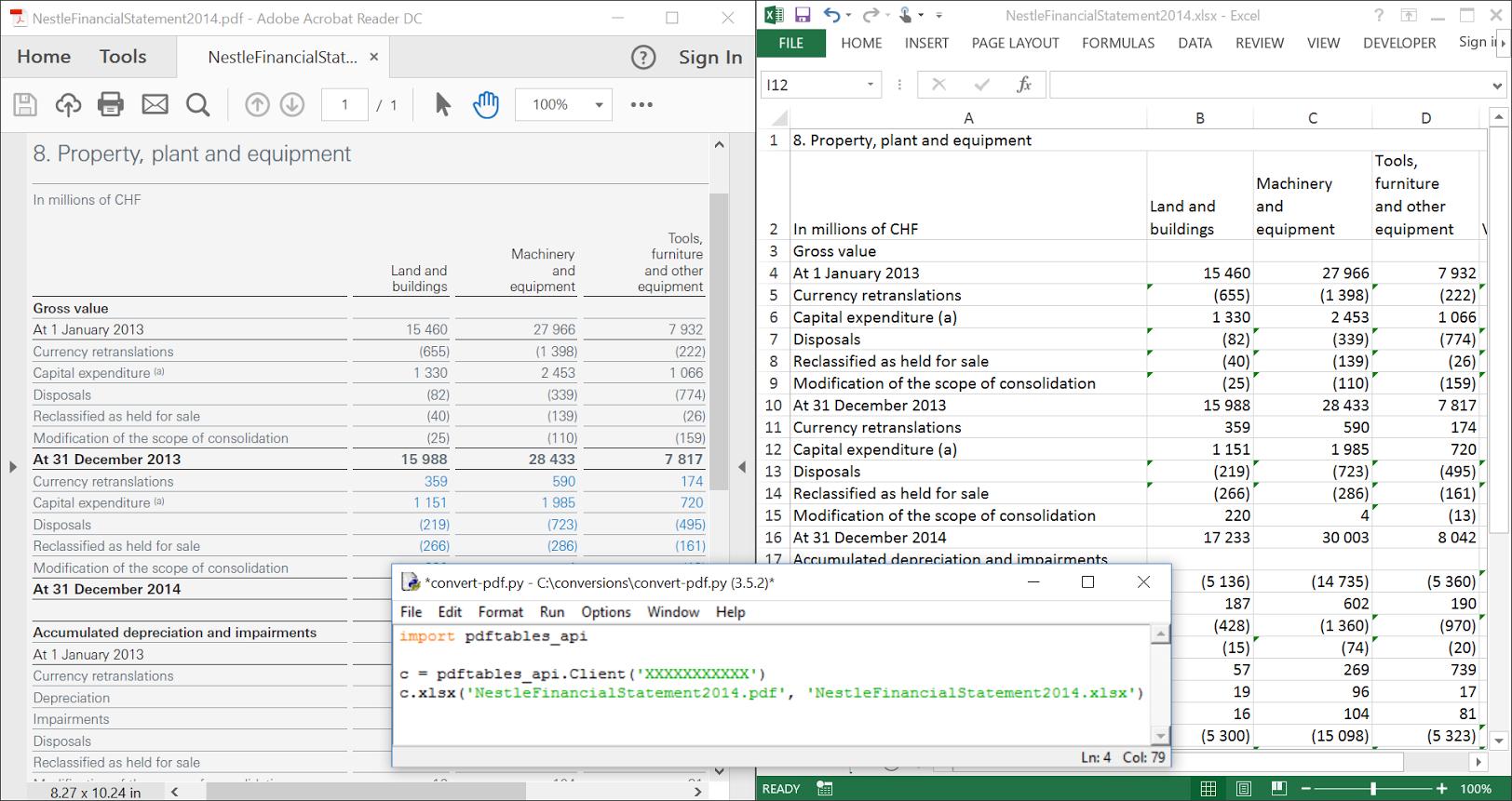 Python Read Excel Spreadsheet Regarding Convert Pdf To Excel, Csv Or Xml With Python — Pdftables