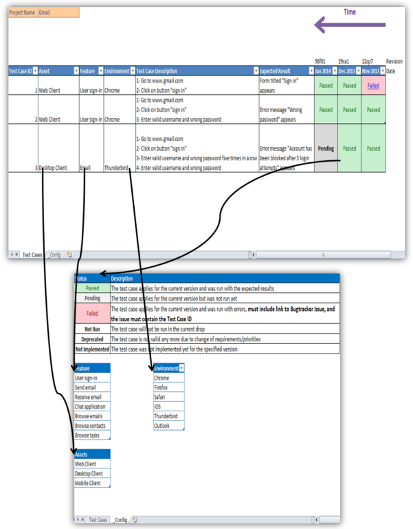 Quality Assurance Tracking Spreadsheet Throughout Excel  Looking For An Excellent Example Of Using A Spreadsheet For