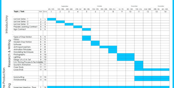 Quality Assurance Tracking Spreadsheet With Quality Assurance Spreadsheet Template  Kasare.annafora.co