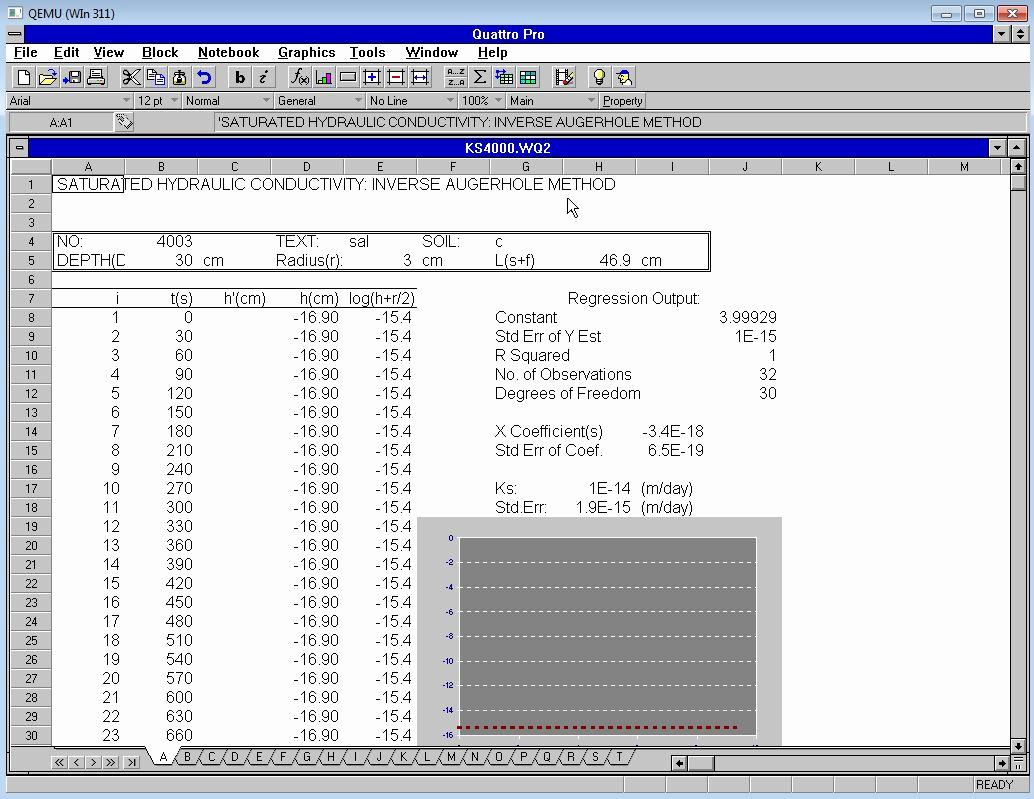 Quattro Pro Spreadsheet Intended For Quattro Pro Spreadsheet Of Opening Johan's Quattro Pro Files In