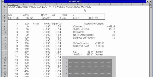 Quattro Spreadsheet Intended For Quattro Pro Spreadsheet Of Opening Johan's Quattro Pro Files In