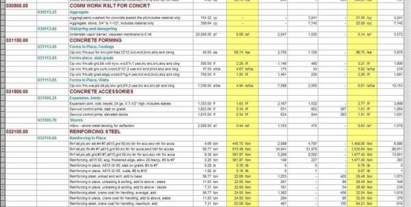 Quickbooks Spreadsheet Intended For Construction Job Costing Spreadsheet And Construction Job Costing In