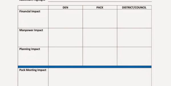 Quicken Budget Spreadsheet Throughout Budget Worksheet Boy Scout Personal Management Troopdsheet Cub