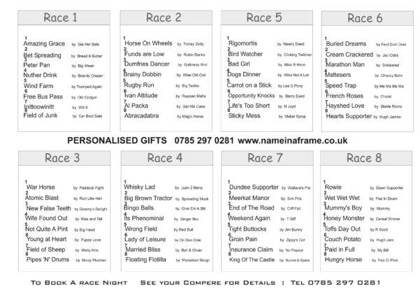 Race Night Spreadsheet Intended For Race Nights Scotland Jockey Sheet