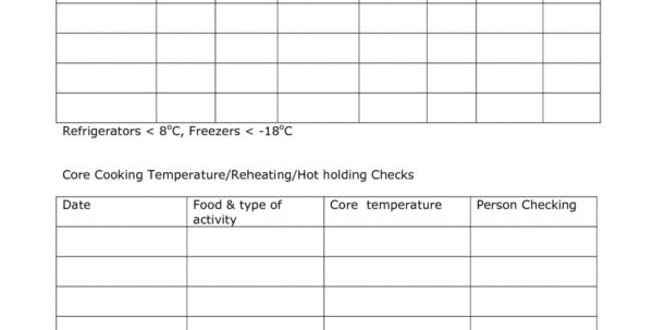 Raw Feeding Spreadsheet For Raw Feedingt Cat Dogs Temperature Chart Template Monitoring Recipes