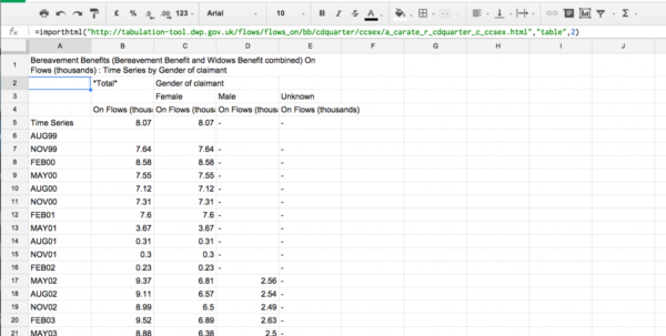 Raw Feeding Spreadsheet With Regard To Test1 Google Sheets Raw Feeding Spreadsheet Cat Dogs Formula Search Raw Feeding Spreadsheet Google Spreadsheet