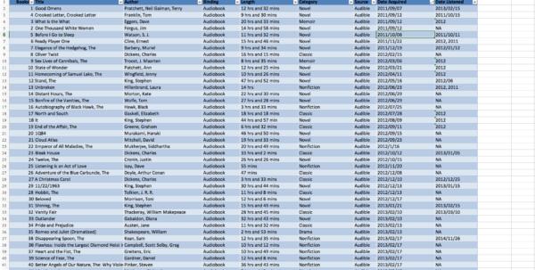 Reading List Spreadsheet Within Book Catalog Spreadsheet