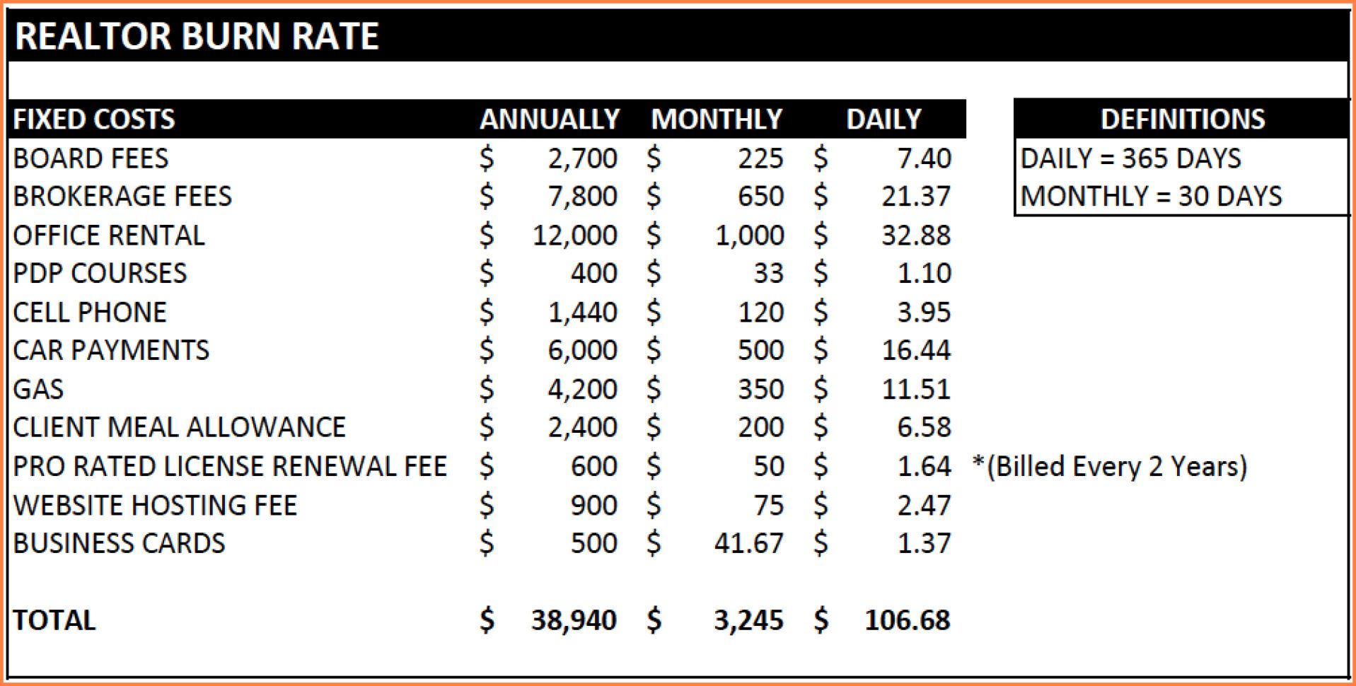 Real Estate Agent Budget Spreadsheet Intended For Budget Spreadsheet Template Free Simple Real Estate Agent Budget