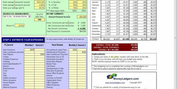 Real Estate Agent Expense Excel Spreadsheet With Regard To Real Estate Agent Expense Tracking Spreadsheet Free Budgeting For
