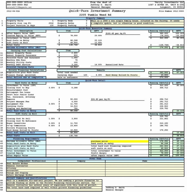 Real Estate Analysis Spreadsheet Intended For Commercial Real Estate Spreadsheet Analysis Lease Rental Excel