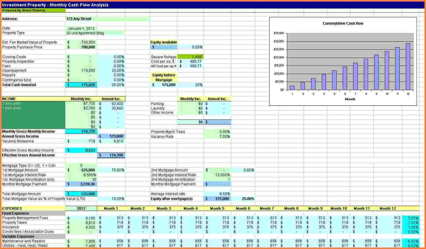 Real Estate Budget Spreadsheet Regarding Real Estate Agent Expense Tracking Spreadsheet Free 13 Invoice