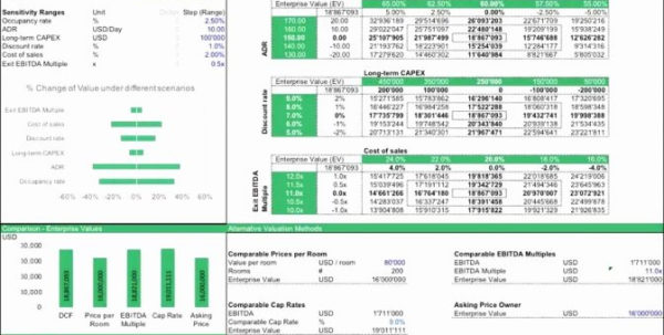 Real Estate Cma Spreadsheet Inside Real Estate Cma Spreadsheet Lovely Free Unique Parative Market