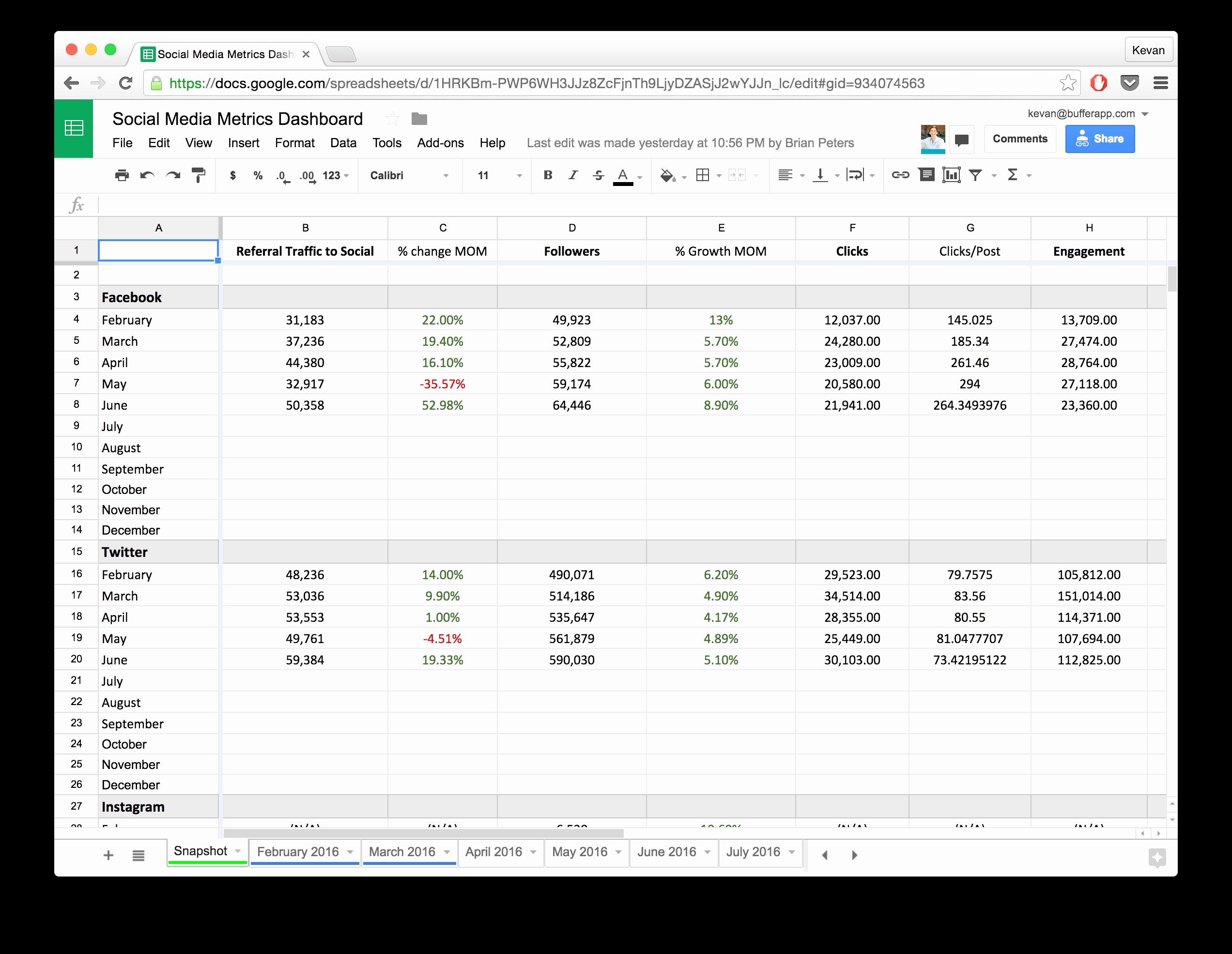 Real Estate Comparables Spreadsheet Pertaining To Real Estate Comparables Spreadsheet Luxury Free Cma New Sheet