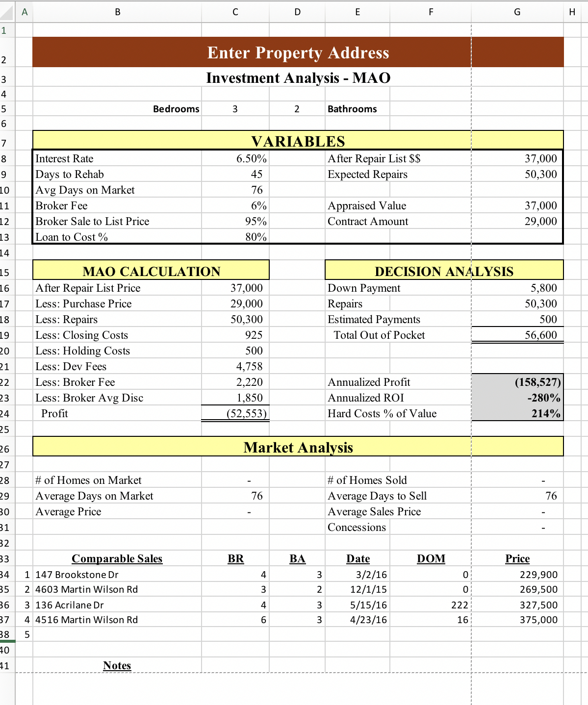 Real Estate Deal Analysis Spreadsheet With Property Analysis Spreadsheet With Roi And Moa  Earltoms