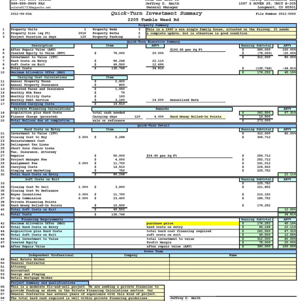 Real Estate Deal Analyzer Spreadsheet With Real Estate Deal Analysis Spreadsheet And Real Estate Investment