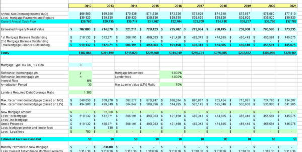 Real Estate Deal Analyzer Spreadsheet With Regard To Real Estate Financial Analysis Spreadsheet And Real Estate