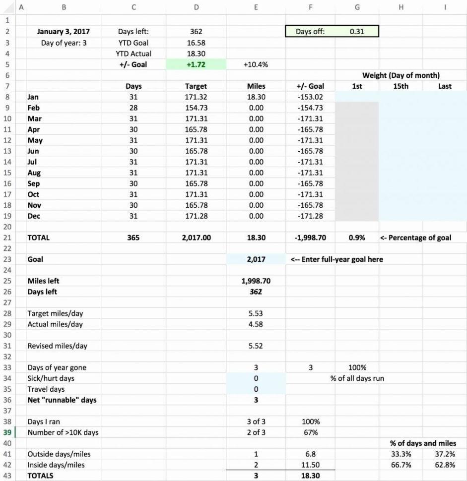 Real Estate Development Spreadsheet Throughout Free Real Estate Goal Setting Worksheete Goals Spreadsheet