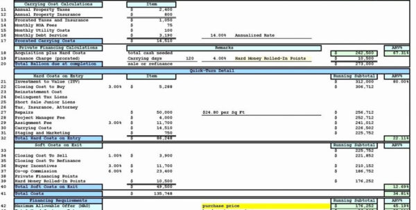 Real Estate Excel Spreadsheet Regarding Commercial Real Estate Spreadsheet Analysis Lease Rental Excel