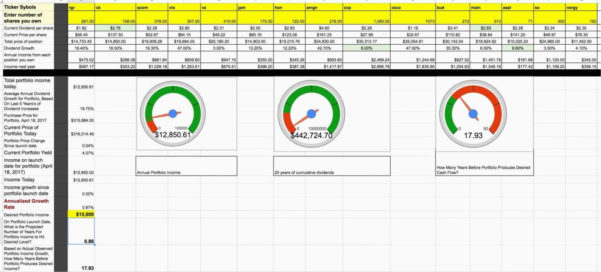 Real Estate Expense Tracking Spreadsheet Pertaining To Expense Tracking Worksheet Fresh Realtor Spreadsheet Lancerules Real