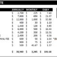 Real Estate Expenses Spreadsheet Intended For Real Estate Agent Expenses Spreadsheet On Google Expense Sheet