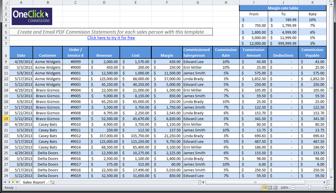 Real Estate Expenses Spreadsheet Within Tax Deduction Spreadsheet Template Excel Beautiful Real Estate