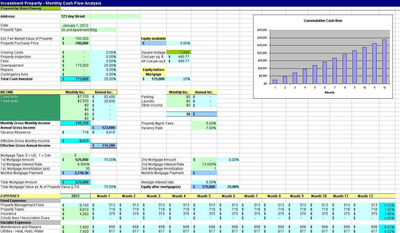 Real Estate Investment Spreadsheet Templates Free Throughout Real Estate Investment Spreadsheet Templates Free And Real Estate