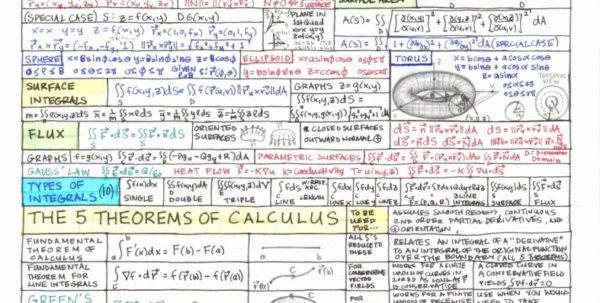 Real Estate Math Formulas Spreadsheet In Real Estate Math Formulas Free Fresh 50 Lovely Spreadsheet