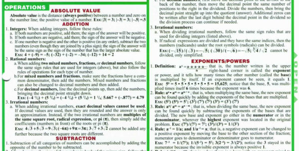Real Estate Math Formulas Spreadsheet Inside Midpoint And Distance Formula Worksheet With Answers  Worksheet
