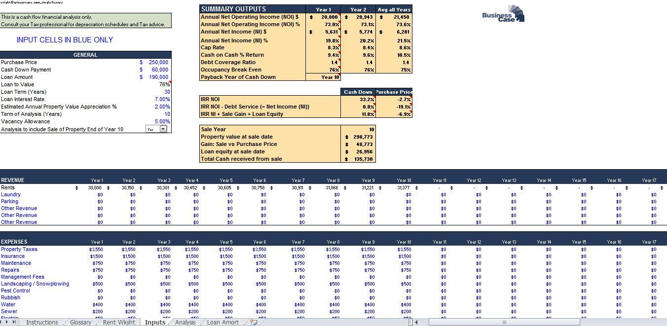 Real Estate Pro Forma Spreadsheet in Real Estate Proformas ...