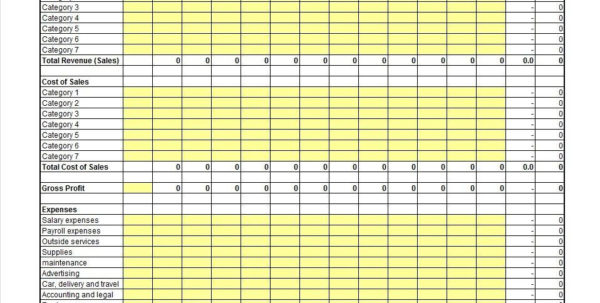 Real Estate Profit And Loss Spreadsheet With Regard To Company Profit And Loss Statement Template Or Independent Contractor