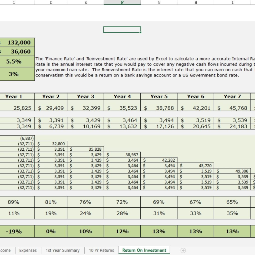 Real Estate Rental Investment Spreadsheet Pertaining To Real Estate Investment Calculator Spreadsheet Property Evaluator