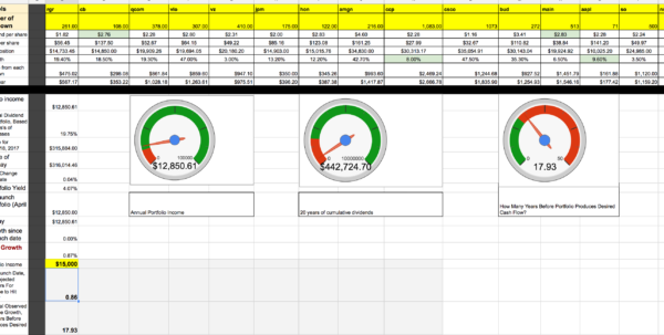 Real Estate Rental Investment Spreadsheet With Regard To Example Of Rental Property Investment Spreadsheet Real Estate Or