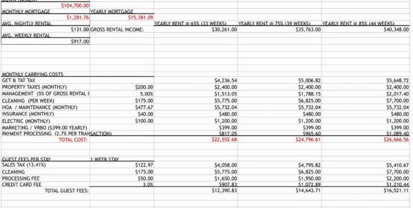 Real Estate Rental Investment Spreadsheet With Regard To Real Estate Investment Spreadsheet Template Elegant Rental Property