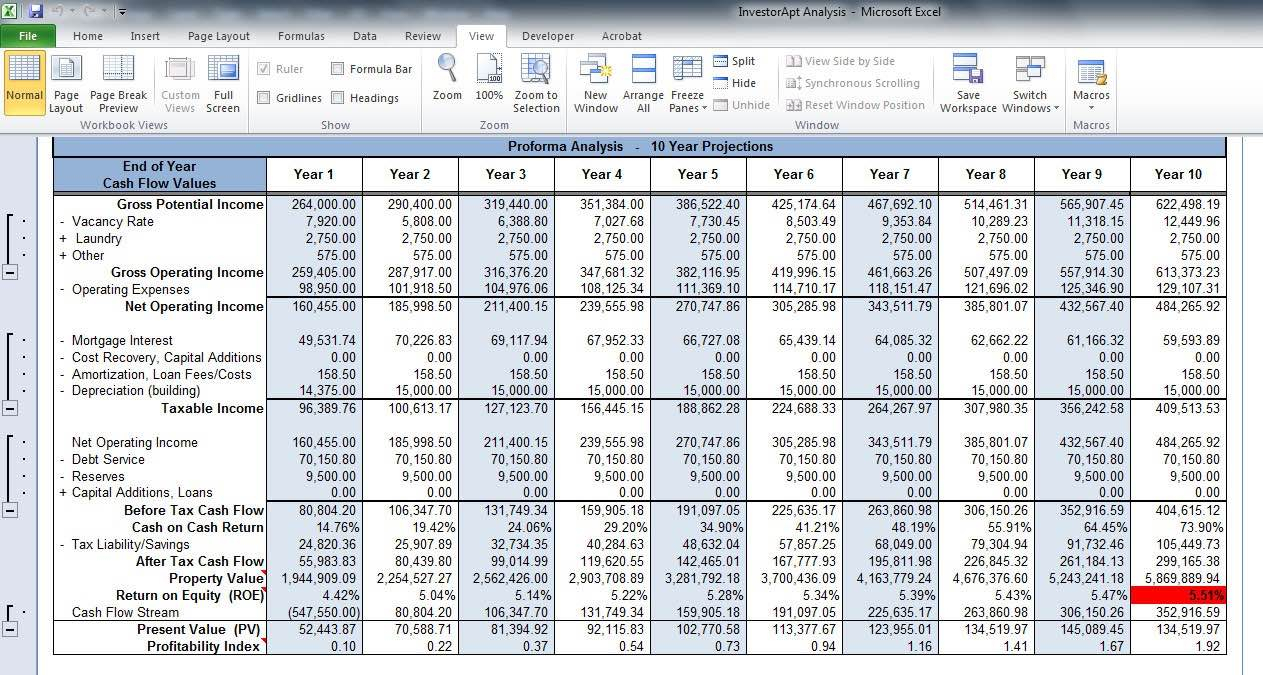 Real Estate Rental Investment Spreadsheet Within Rental Property Excel Spreadsheet And Real Estate Investment