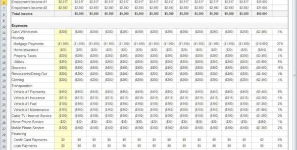 Real Estate Roi Spreadsheet For Roi Spreadsheet Template Real Estate Real Estate – Excels Download