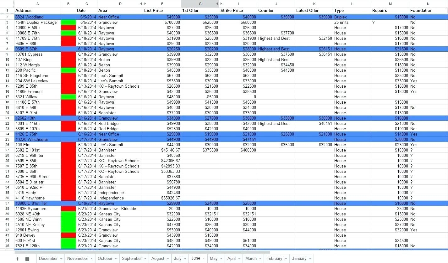 Real Estate Roi Spreadsheet Inside Return On Investment Analysis Templateerty Spreadsheet Real Estate