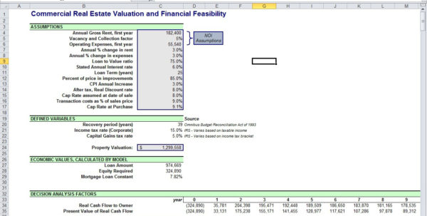 Real Estate Roi Spreadsheet With Roi Spreadsheet Template Real Estate Investment Property Excel