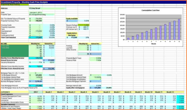 Real Estate Spreadsheet For Real Estate Agent Expense Tracking Spreadsheet Free 13 Invoice