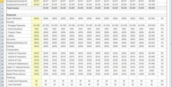 Real Estate Spreadsheet Pertaining To Real Estate Agent Expense Tracking Spreadsheet Free 13 Invoice Real Estate Spreadsheet Spreadsheet Download